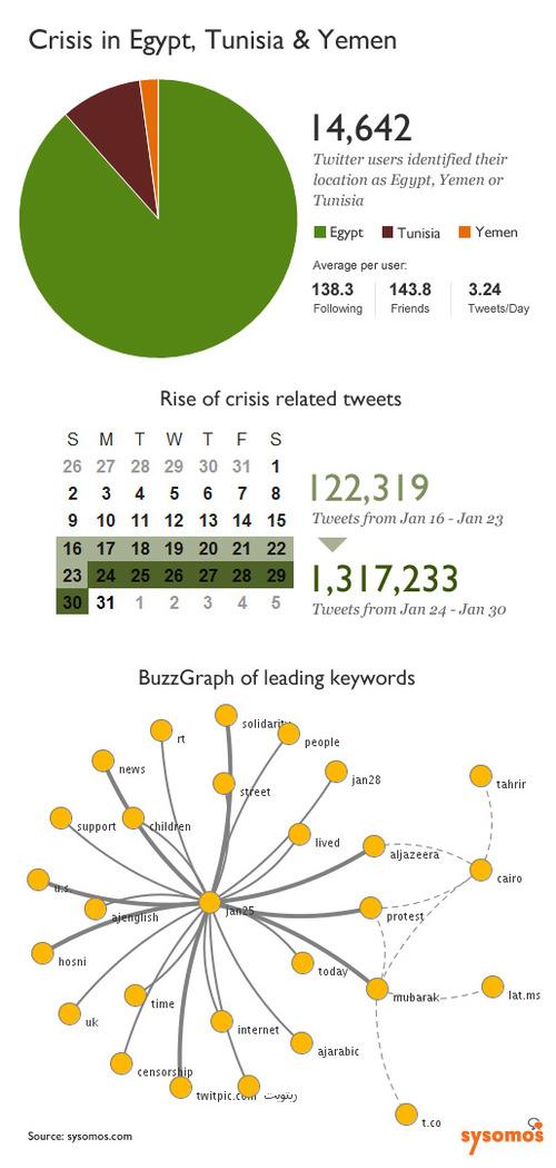 Egypt-crisis-infographic